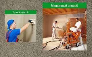 Как оштукатурить дом