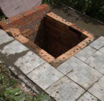 Сливная яма своими руками из кирпича