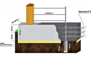 Устройство фундамента под забор с кирпичными столбами