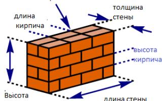 Толщина несущей стены из кирпича