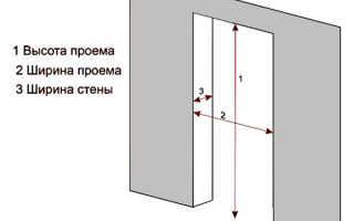 Устройство дверного проема в кирпичной стене