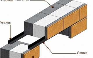 Металлические перемычки в кирпичных стенах