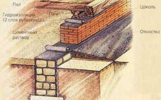Фундамент для дома из кирпича
