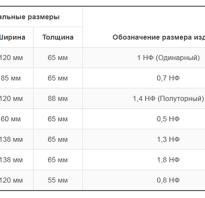 Вес керамического кирпича 250х120х65